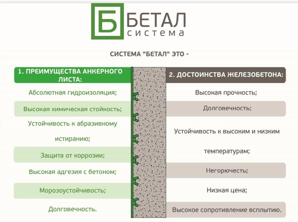 Система Бетал